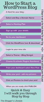 wordpress quick tutorial how to start a blog easy step by step the blogger s lifestyle