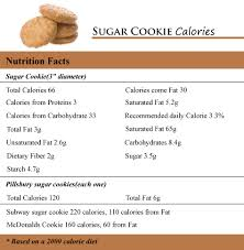 cookie gram how many calories in a sugar cookie how many calories counter