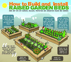 Garden Box Ideas 12 Diy Raised Garden Bed Ideas How To Make An Elevated Garden Box