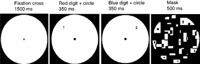 Inattentional Blindness Example The Effects Of Eye Movements Spatial Attention And Stimulus