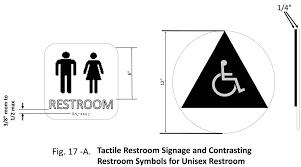Ada Bathroom Requirements by Ada Restroom Requirements Fresno Casp
