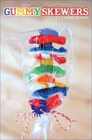 Cheap Favor Ideas For Birthday by Easy To Do Birthday Ideas For Favors I