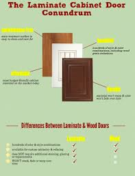 Kitchen Cabinet Door Materials Are Laminate Cabinets Inferior To Wood