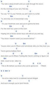 Count On Me Ukulele Songs Capo 4 Shape Of You Chords Ed Sheeran Ed Sheeran