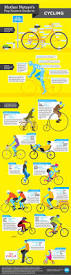 best 25 types of bicycles ideas on pinterest biking cycling