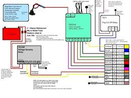 caravan wiring diagram lunar wiring diagrams collection