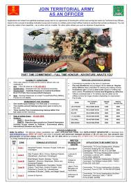 indian army territorial army officer recruitment details 2017
