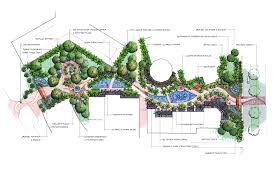 landscape architect salary with masters degree bathroom design
