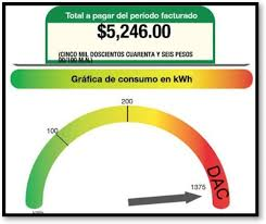 Average Electric Bill For A 4 Bedroom House Electricity Costs Are Up In Mexico And Will Continue To Rise