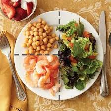 dinner for a diabetic plate method meal ideas diabetic meals dinner ideas and nutrition
