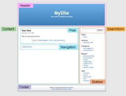 wordpress layout how to building custom wordpress theme web designer wall design trends