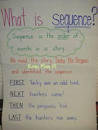 sequence worksheet 2 worksheets sequencing events and have fun