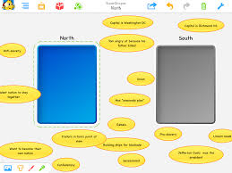 Synonym For Map Speechtechie Technology Apps And Lessons For Slps And Teachers