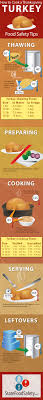 thanksgiving day cooking schedule 646 best thanksgiving images on pinterest vintage thanksgiving