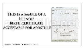 Certification Letter For Name Change Sample Marriage Certificate Marriage Certificate Las Vegas