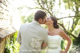 wedding photography lenses wedding photography lenses what you need to click it up a