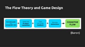 game design theory game design creating psychological experiences by sherry jones no