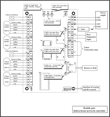 kia sedona alarm wiring diagram kia wiring diagram and schematics