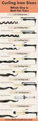 curling iron sizes guide hūrr pinterest curling iron size