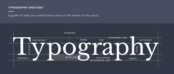 canva font pairing the ultimate guide to font pairing