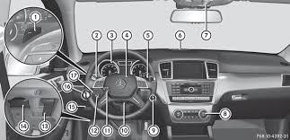 mercedes car manual cockpit at a glance mercedes m class owners manual