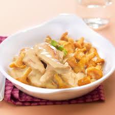 cuisiner aiguillette de poulet aiguillettes de poulet à la forestière recette minceur weight