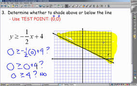 Graphing Linear Functions Worksheet Pdf 5 5 Lesson Graphing Linear Inequalities Video Lesson Youtube