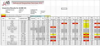 engineering inspection report template article inspection advanced inspection services
