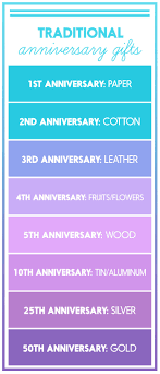 50th anniversary gifts traditional 25 clever spins on traditional anniversary gifts bachelorette