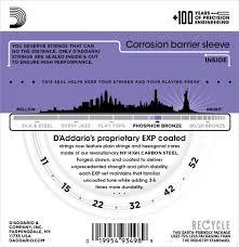d addario exp26 phosphor bronze coated custom light strings 11