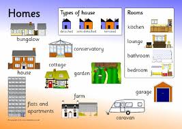 Types Of House Designs Buildings Houses And Homes Primary Teaching Resources