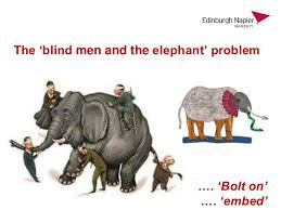 The Blind Men And The Elephant Lesson Plans Embedding Sustainability Into Strategy Ii Making Tracks On Safari