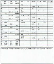 master electrician checklist