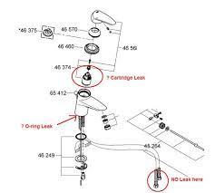 Grohe Kitchen Faucet Head Replacement grohe single handle intermittent leak terry love plumbing