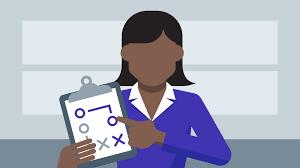 Coaching Coaching And Developing Employees