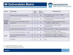 cognos report design document template im deliverables matrix ppt