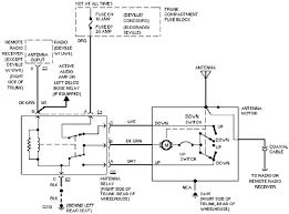 1995 cadillac deville diagram wiring schematic wiring diagram