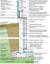 Interior Basement Wall Waterproofing Membrane Best 25 Insulating Basement Walls Ideas On Pinterest Finishing
