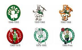Nba Logo Meme - nba historical logos nba funny moments
