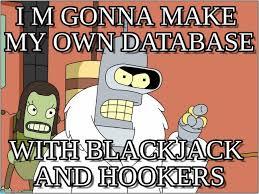 How Can I Make My Own Meme - i m gonna make my own database bender meme on memegen