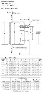 ashcroft 1001t commercial panel pressure gauge 25 1001th 02b xuc 100