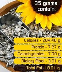 21 best sunflower seeds images on pinterest healthy eating