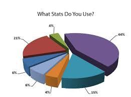 Human Trafficking Estimates by Human Trafficking Statistics What Numbers To Use Vanek Com