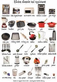 kitchen furniture list of kitchen appliances