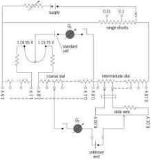 calibration potentiometer article about calibration