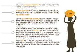 How To Do Challenge With Water Iron Giraffe Challenge Strafford School