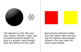 visual layout meaning elements of visual design emphasis or focal point