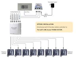 wireless pbx intercom system for home and office use properties