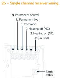 help wiring receiver electricians forum talk electrics and