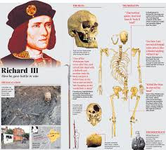 king richard king richard iii 1452 1485 the war of the roses